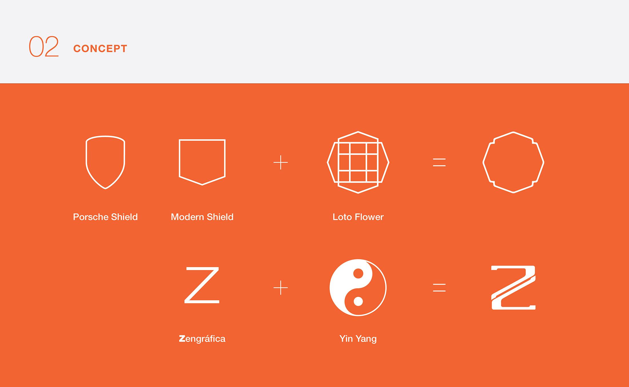 Logo Design Concept Zengrafica